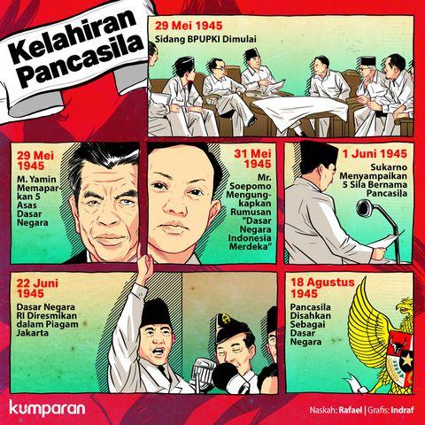 Muhammadiyah Nkri Berdasarkan Pancasila Bentuk Negara Ideal Kumparan Com