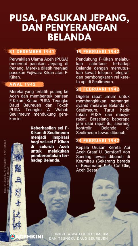 Setelah Titah Ulama Aceh, Serdadu Belanda Tewas di Seulimeum (2)