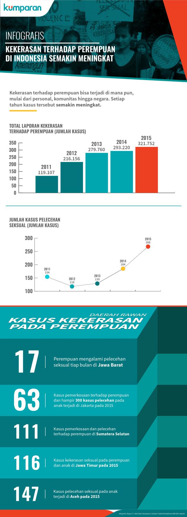 Melecut Penuntasan RUU Penghapusan Kekerasan Seksual (34339)