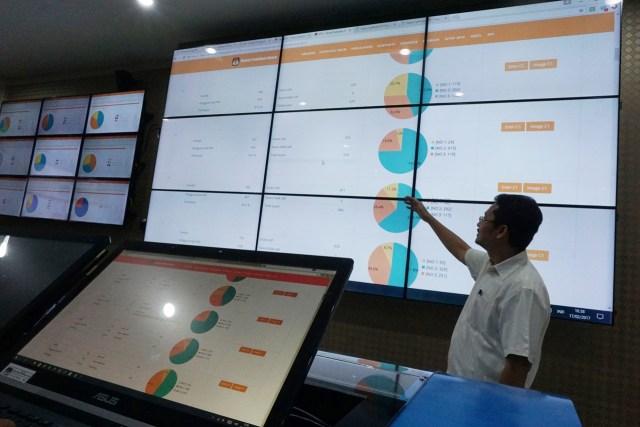 Ruang monitoring KPU Pusat