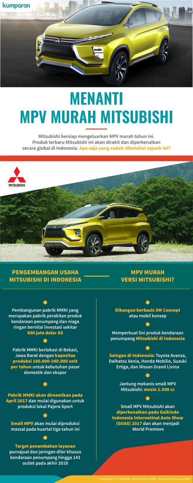 Fakta Seputar Mitsubishi Xpander, Lawan Avanza Cs yang Debut Agustus (89814)