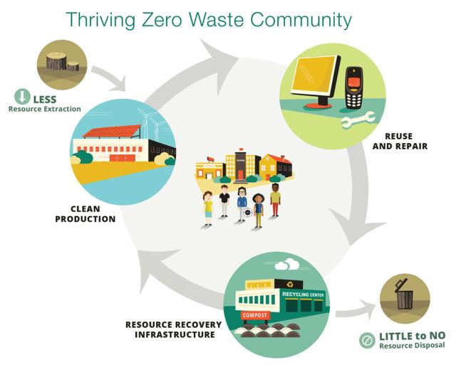 Tentang Pembangunan Pembangkit Listrik Tenaga Sampah (14005)