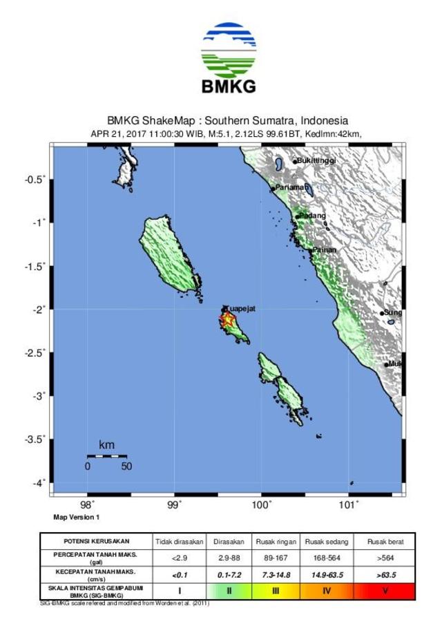 Gempa di Mentawai