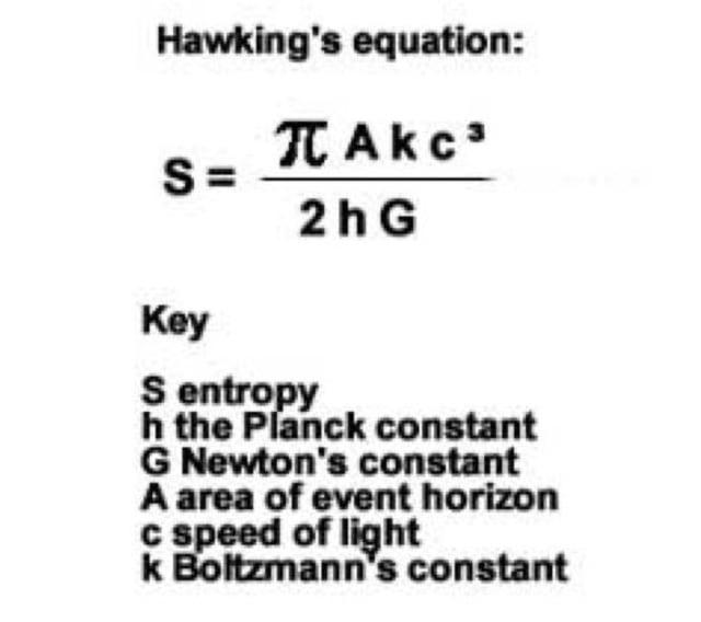 Hawking Equation