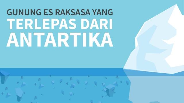 Membayangkan gunung es yang lepas dari Antartika.