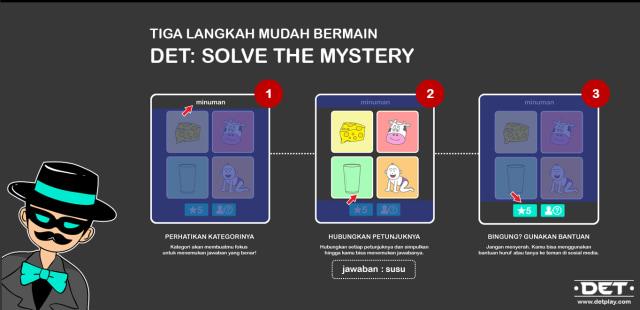DET: Solve The Mystery