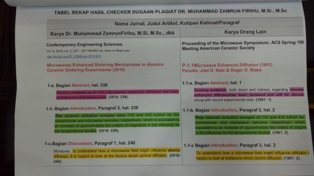 Diduga Plagiat, Rektor Universitas Halu Oleo Dilaporkan ke Ombudsman (45188)