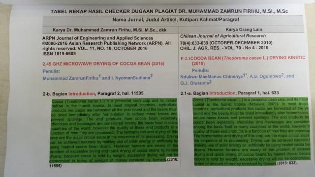 Diduga Plagiat, Rektor Universitas Halu Oleo Dilaporkan ke Ombudsman (45189)