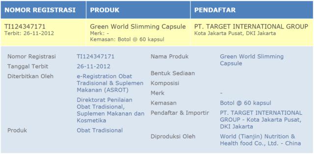 Cara Menurunkan Berat Badan : 3 Langkah Mudah, Kurus Hitungan Hari (254957)