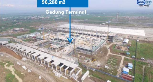 Progres Pembangunan Bandara Kertajati Majalengka