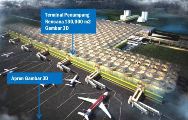 Progres Pembangunan Bandara Kulon Progo Yogyakarta
