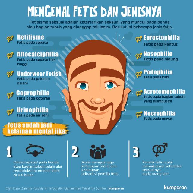 Viral Kisah Fetish Pocong Kain Jarik di Surabaya, Apa Itu Fetisisme Seksual? (1290747)