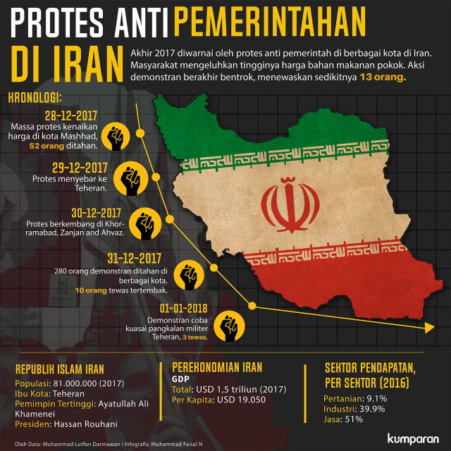 QnA: Mengapa Demonstrasi Berujung Maut Terjadi di Iran? (470943)