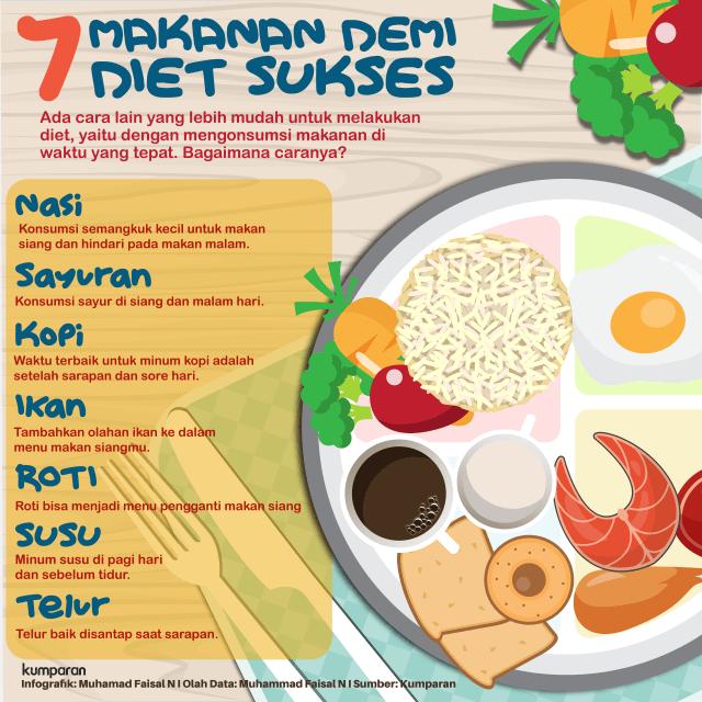 Demi Diet Sukses Santap 7 Makanan Ini Sesuai Waktunya Kumparan Com