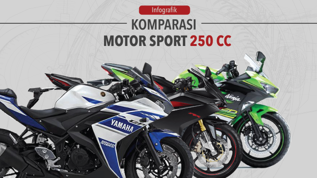 Komparasi: Kawasaki Ninja 250, Yamaha R25, dan Honda CBR250 (132390)