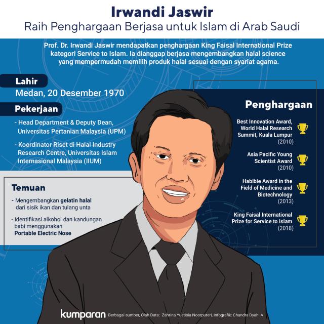 Irwandi Jaswir, Profesor 'Halal' Peraih Penghargaan Raja Faisal (74886)