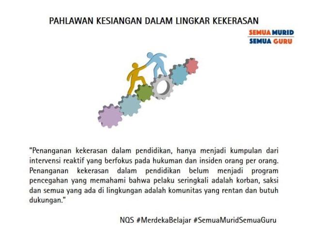 Semua Murid Semua Guru: Pahlawan Kesiangan dalam Lingkar Kekerasan (49758)