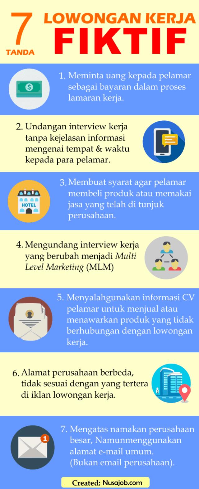 Infografis Kenali 7 Tanda Bentuk Penipuan Lowongan Kerja Fiktif
