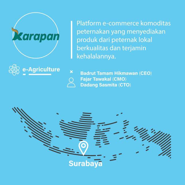 Startup Karapan