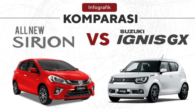 Komparasi Sirion vs Ignis