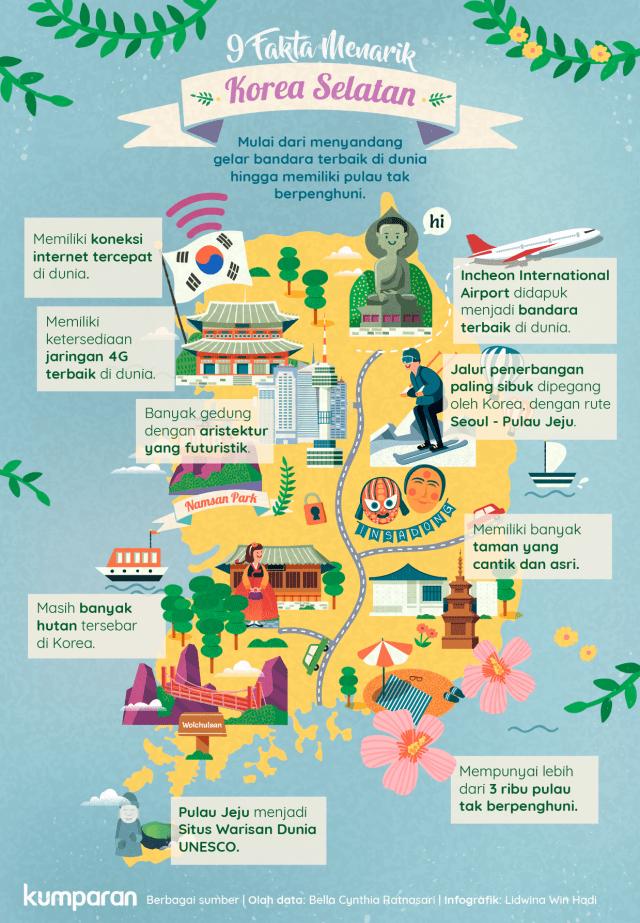 Infografik: 9 Fakta Menarik Korea Selatan (494049)