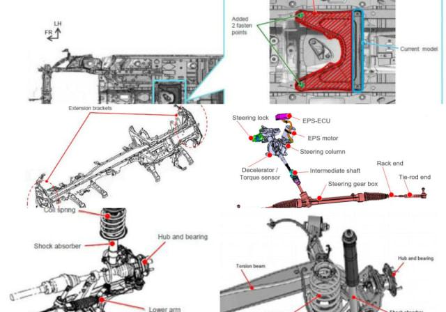 6 Fokus Ubahan di New Toyota Yaris (147938)