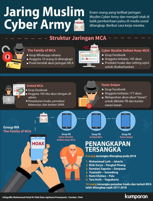 Ismail Fahmi: Muslim Cyber Army Lahir Organik dan Natural (3209)