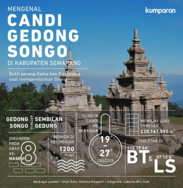 Candi Gedong Songo, Candi 9 Gedung di Semarang (4282)