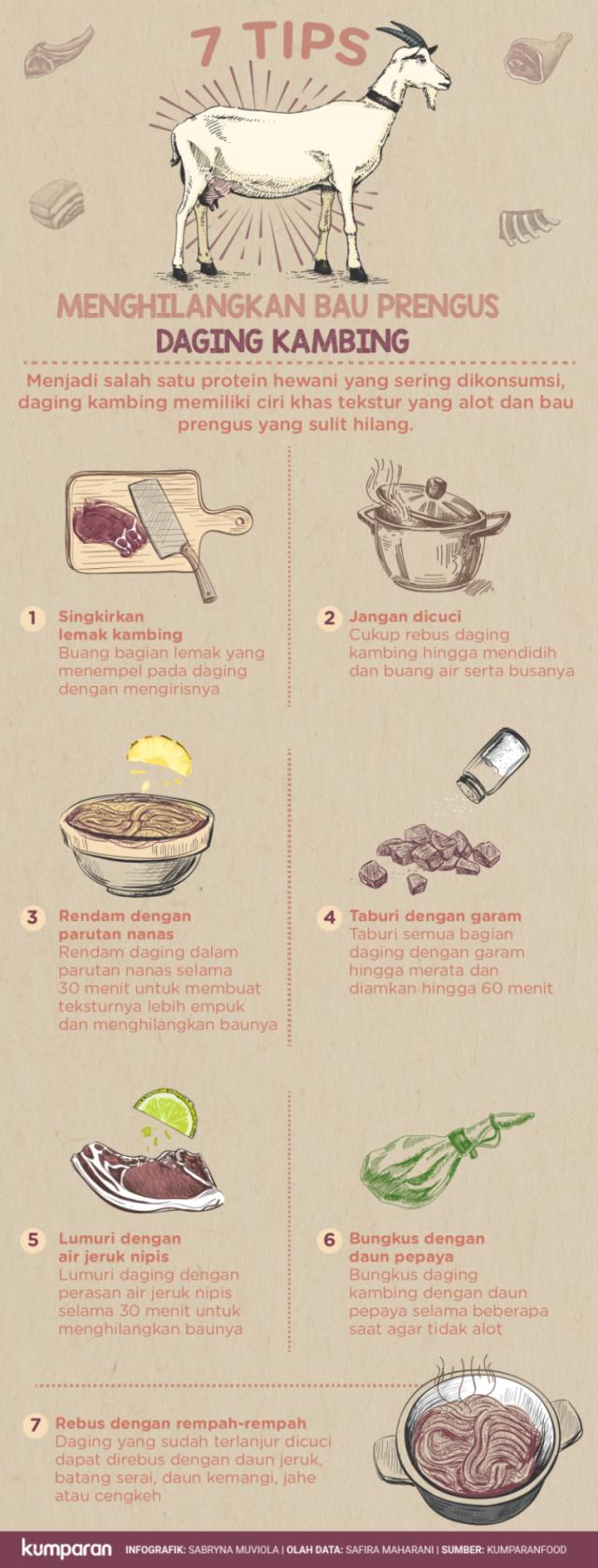 Tips Mengilangkan Bau Menyengat pada Kambing