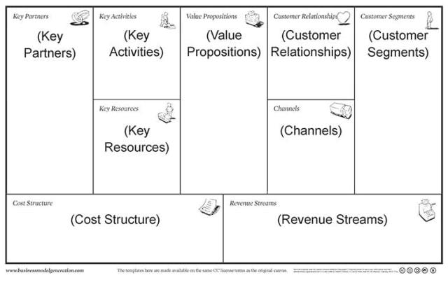 Model Bisnis Wirausaha Sosial Kumparan Com