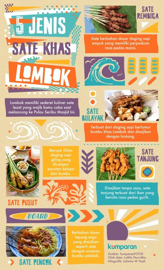 Infografik 5 sate khas Lombok