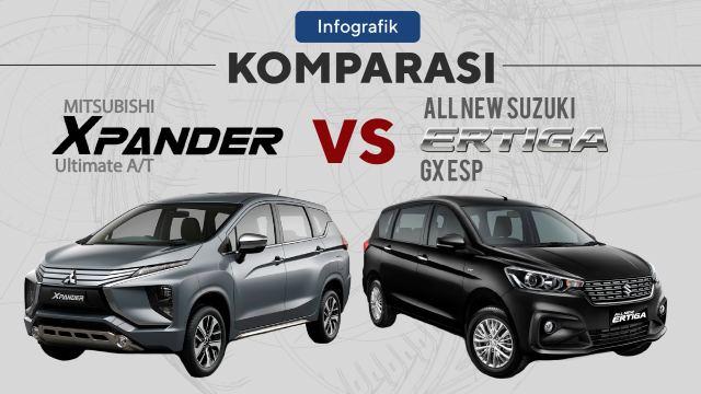 Mitsubishi Xpander vs All new Suzuki Ertiga