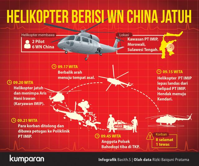 Infografik: Jatuhnya Helikopter Berisi WN China di Morowali (273970)