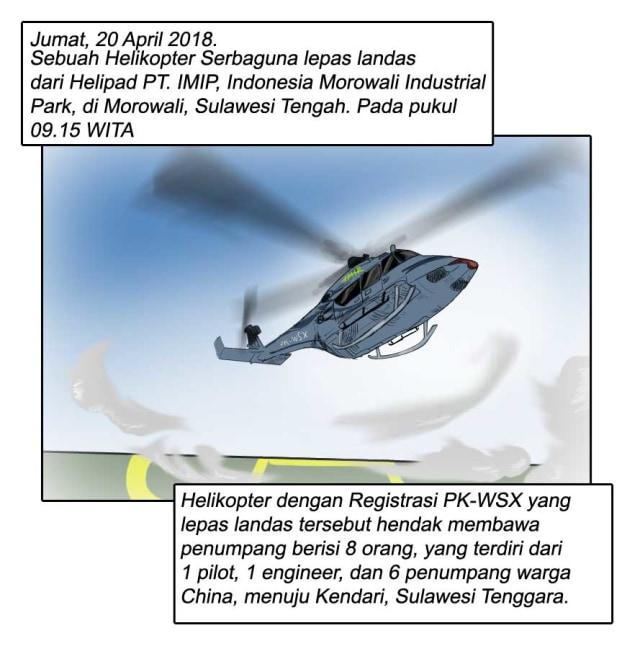 Komik: Helikopter PK-WSX Jatuh dan Menewaskan Seorang Pekerja di Morowali, Sulawesi Tengah (27299)