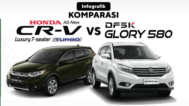 Honda CR-V vs DFSK Glory 580