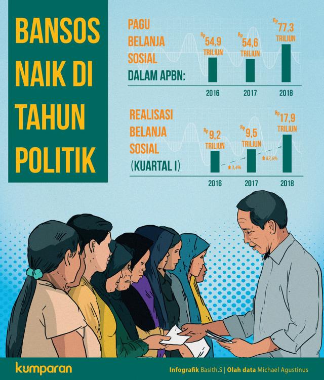 Menguji Pernyataan Sandiaga Uno soal Penurunan Angka Kemiskinan di DKI (109944)