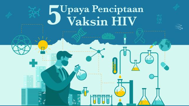 5 Upaya Penciptaan Vaksin HIV
