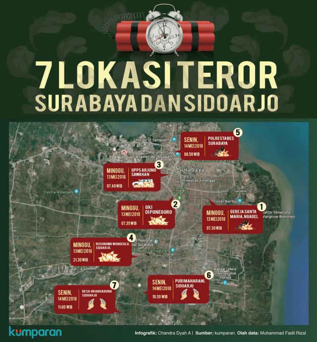 7 Lokasi Teror Surabaya dan Sidoarjo