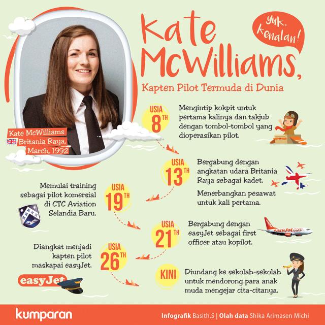 Kate McWilliams, Kapten Pilot Termuda di Dunia