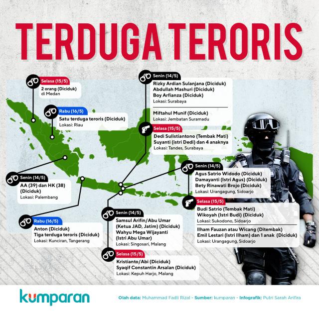 Terduga Teroris
