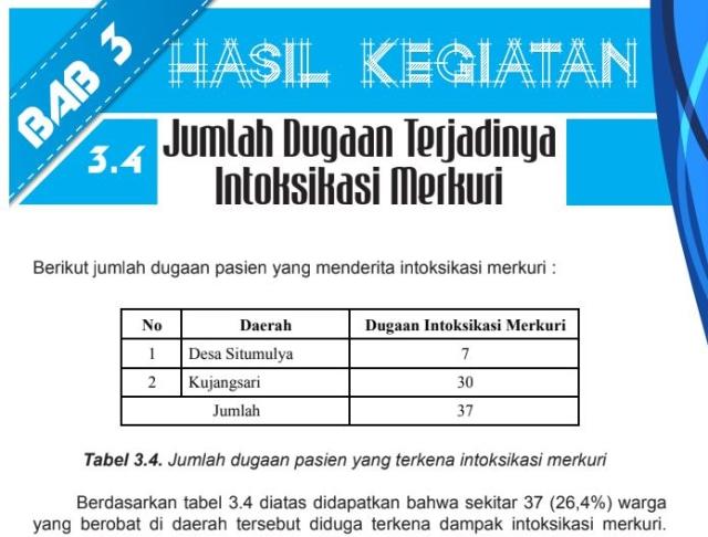 Emas Bermerkuri Menggetarkan Kampung Adat Cisitu Banten (44702)