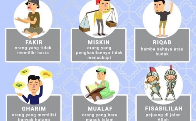 8 Golongan Yang Berhak Menerima Zakat. Ini Dia Daftar nya  (124619)
