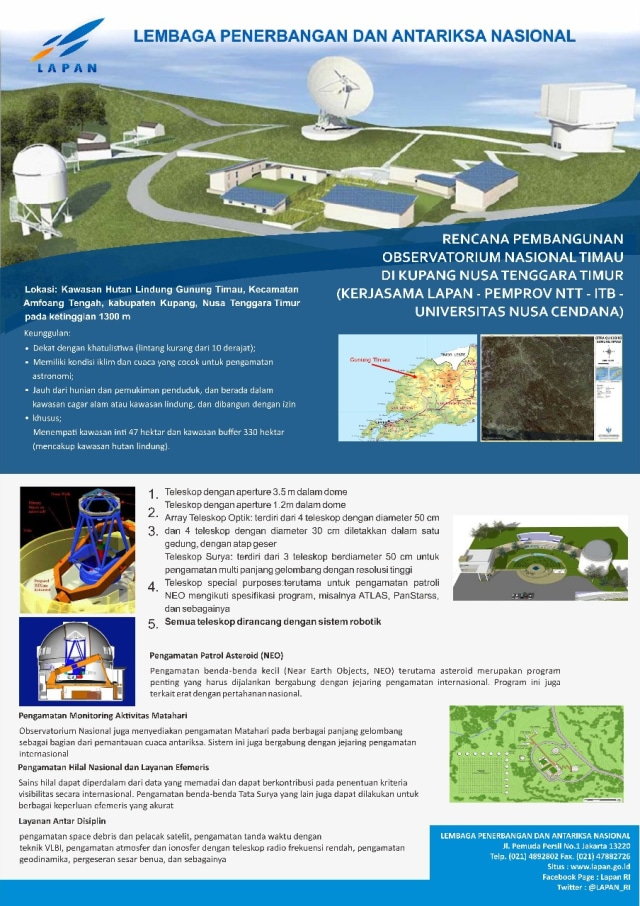 Menilik Perkembangan Teknologi Astronomi di Indonesia (445620)