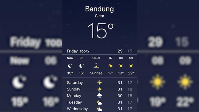Suhu di Bandung