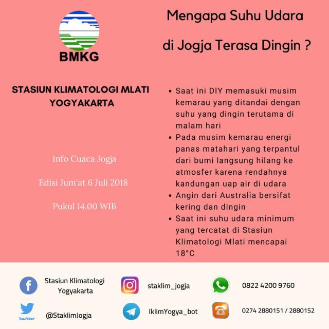Penyebab Suhu Yogyakarta Lebih Dingin