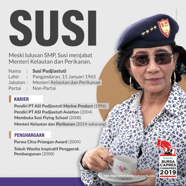 Profil Susi Pudjiastuti