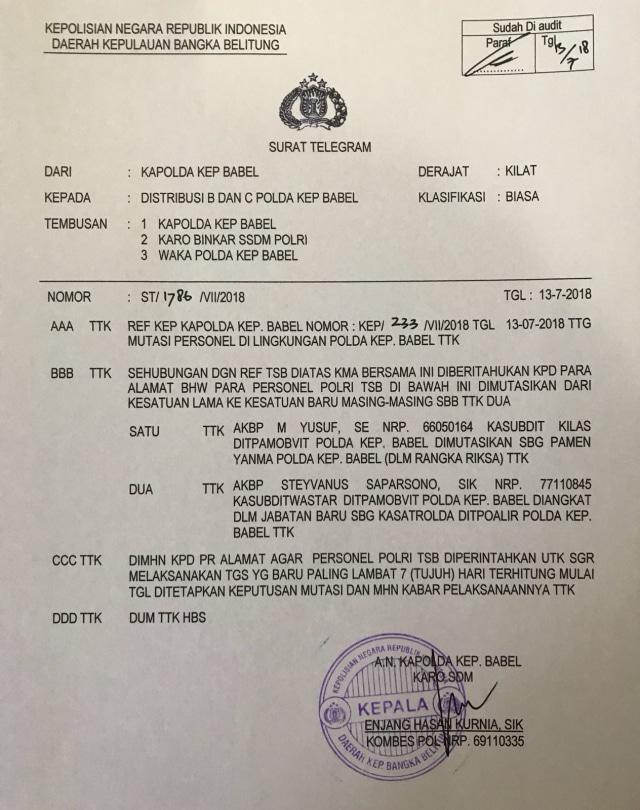 Surat telegram mutasi polisi