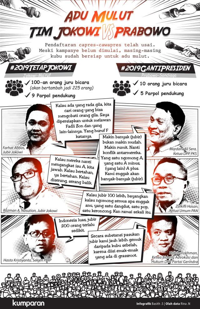 Riuh Perang Jubir Jokowi vs Prabowo (30212)