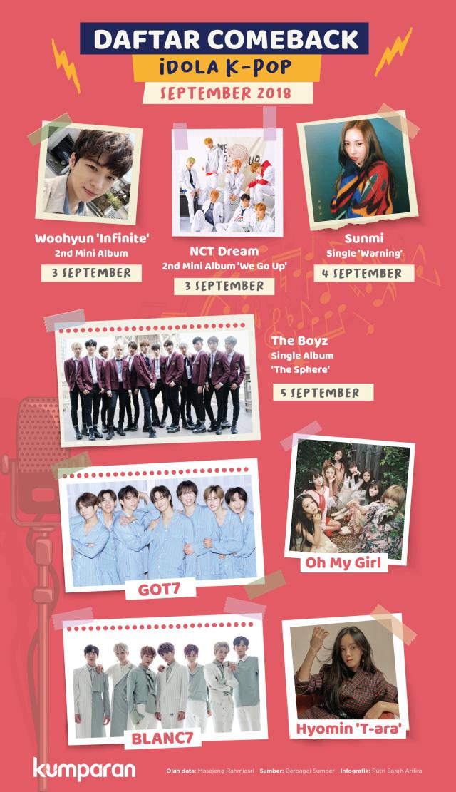 Daftar Comeback Idola K-Pop di Bulan September 2018