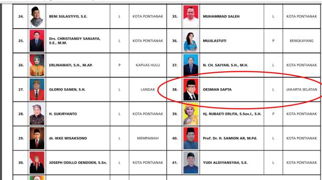 Oesman Sapta Odang masuk Daftar Caleg Sementara DPD RI